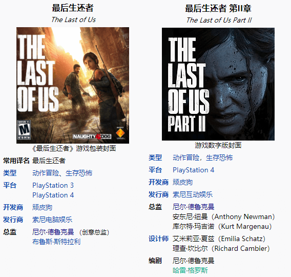 0_1597929623133_The Last of Us Part II and The Last of Us Part.png